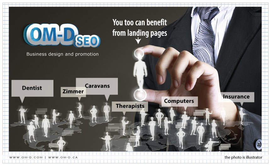 Landing Pages for PPC -landing page design